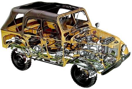 ГАЗ-69 Общий разрез, ремонт.